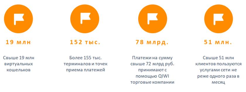 Mastercard обмен валют черкассы круглосуточный