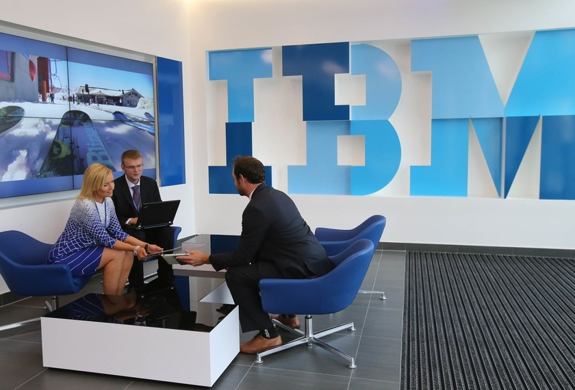 Work and personnel management in IBM