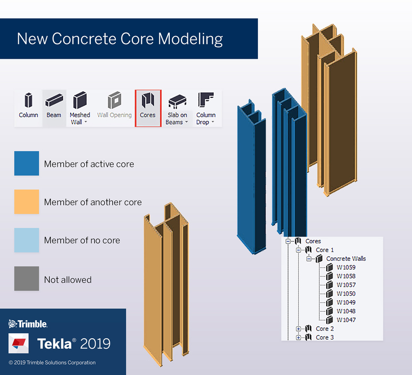 Tekla2019 Core Walls