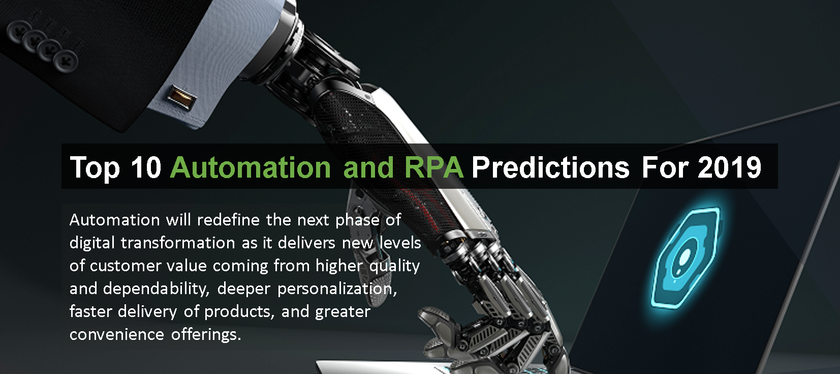 RPA (Robotic process automation, Robotic process automation)