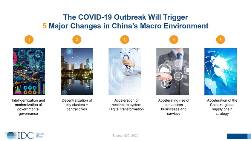 Analysts of IDC published a research in which reported that the outbreak of a coronavirus of COVID-19 in China not only undermines world economy, but also is capable to affect favorably development of the ICT industry and opens new business opportunities for developers of information and communication technologies