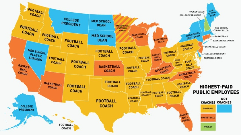The highest paid budget professions in the USA.